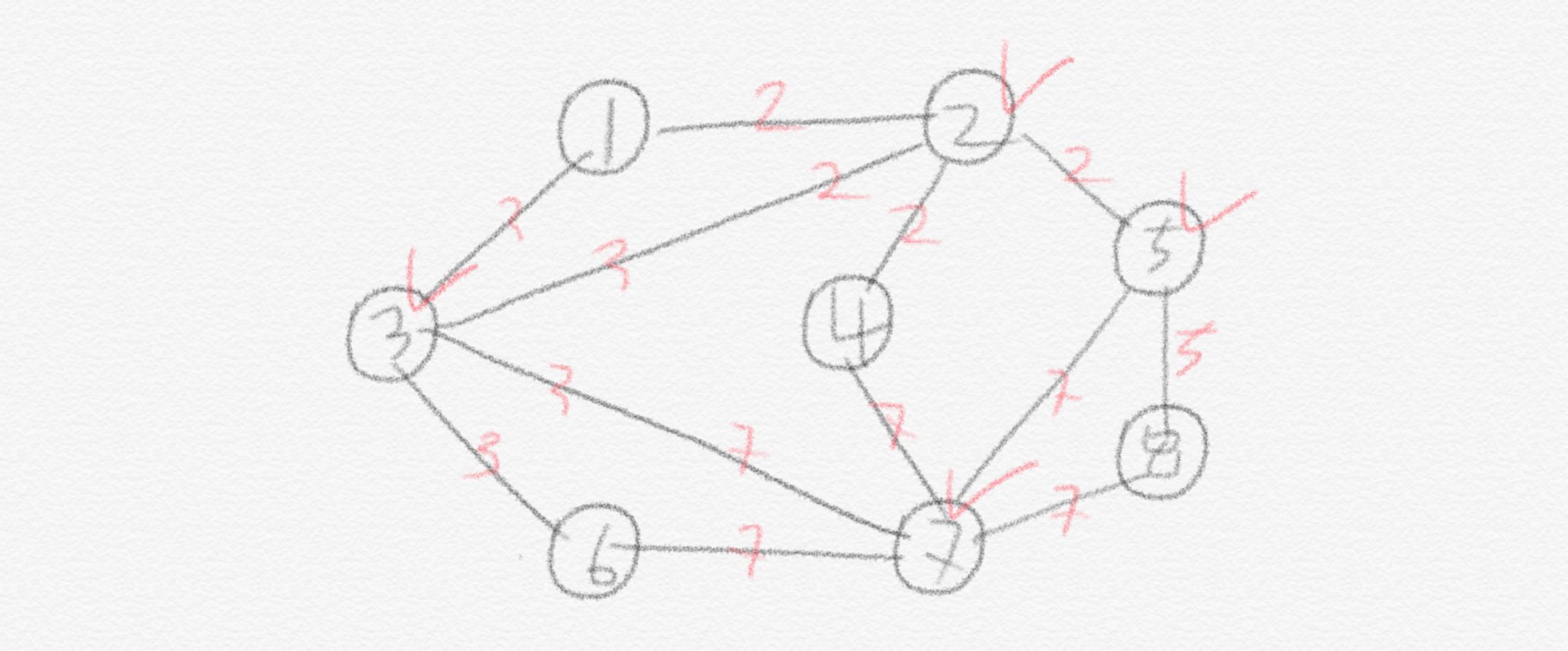 vertex cover example