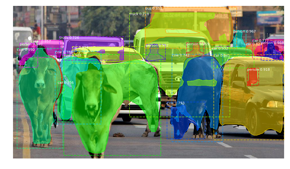 Object Detection and Segmentation in Python with Mask-RCNN