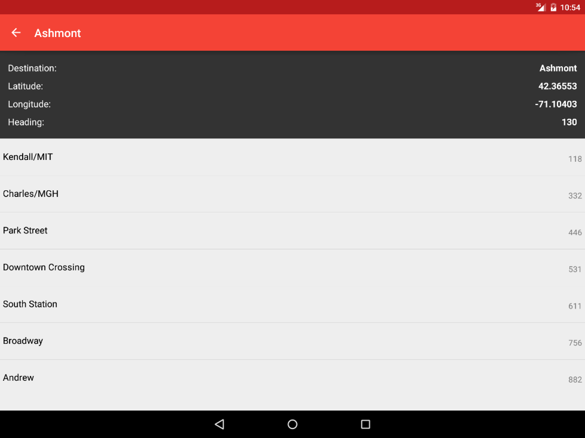Android Detail Screen