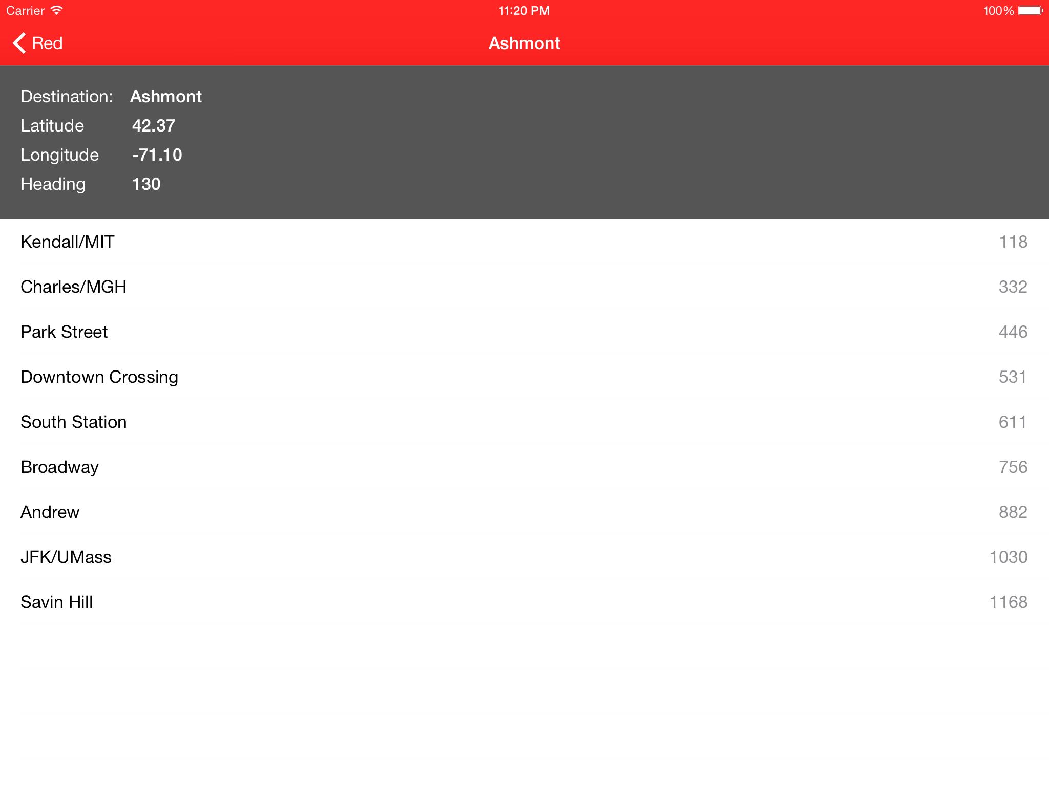 iOS Detail Screen