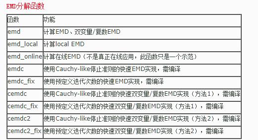EMD分解函数