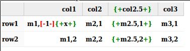 JavaTableDiffTest example html