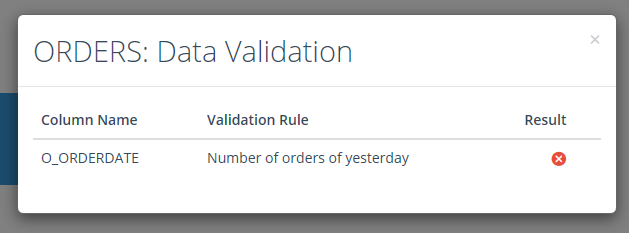 Data Validation (1)