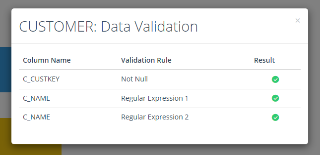 Data Validation (2)