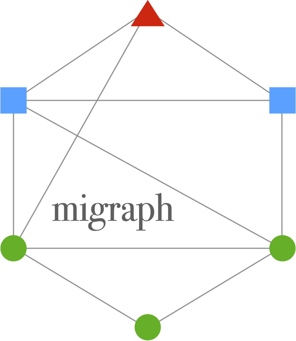 migraph hex sticker