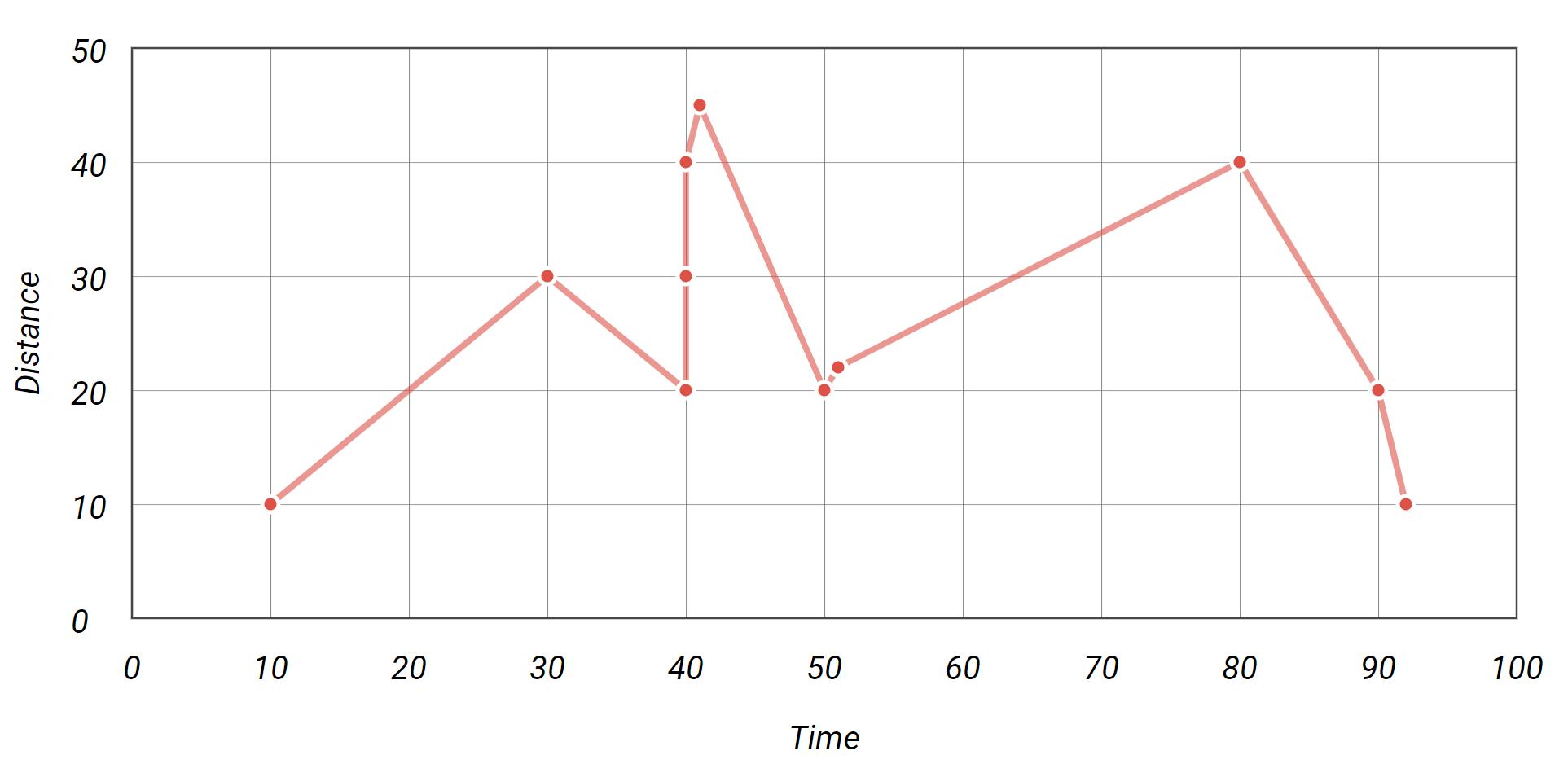 ngx-beautiful-charts - npm