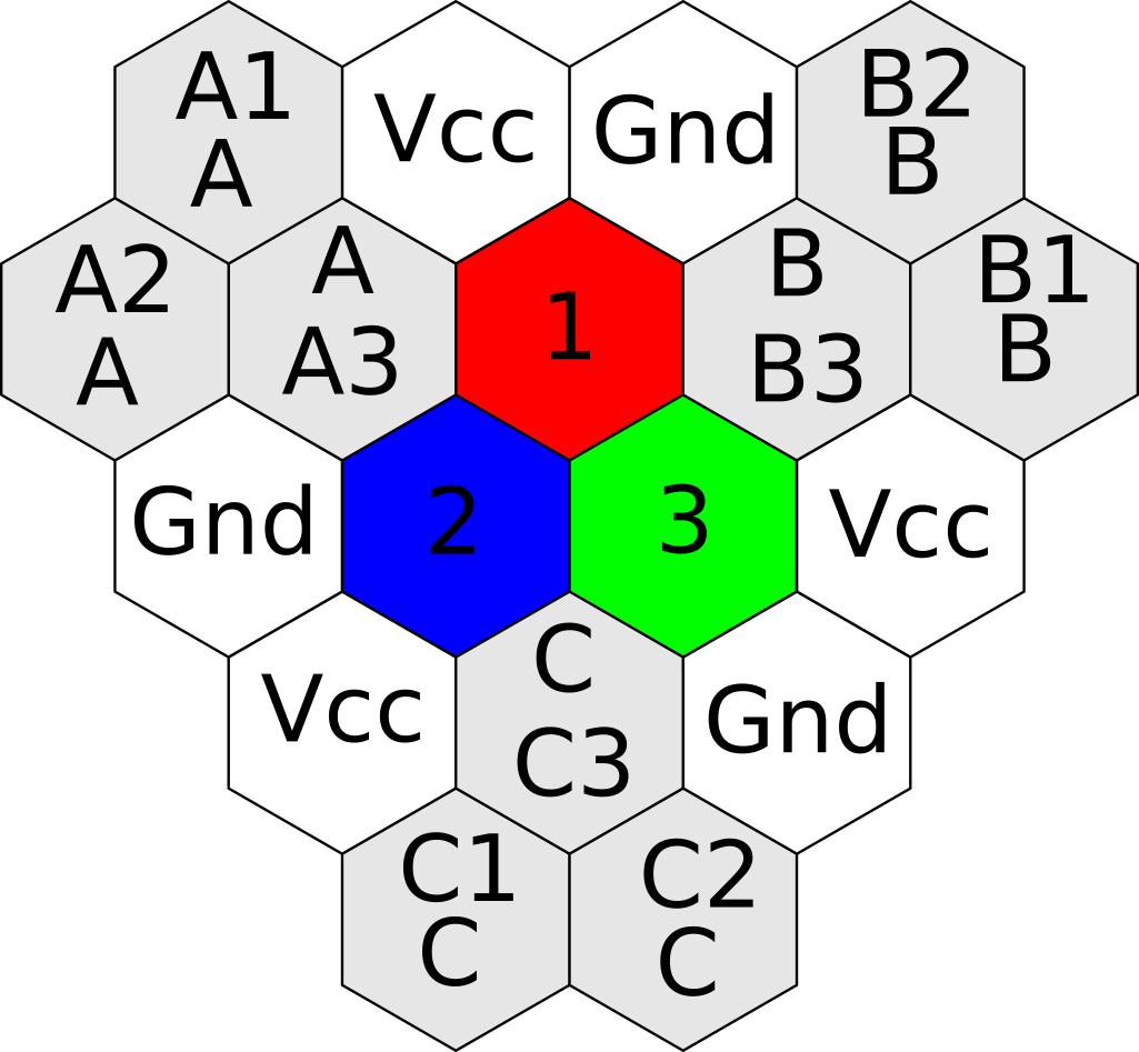 Node layout