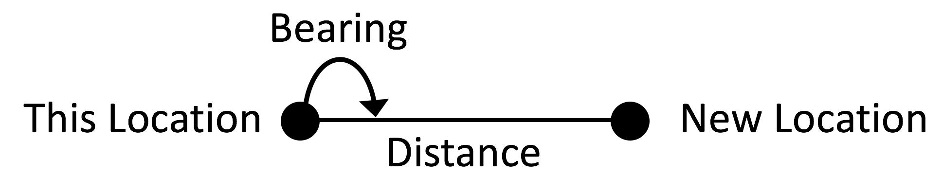 BearingDistance