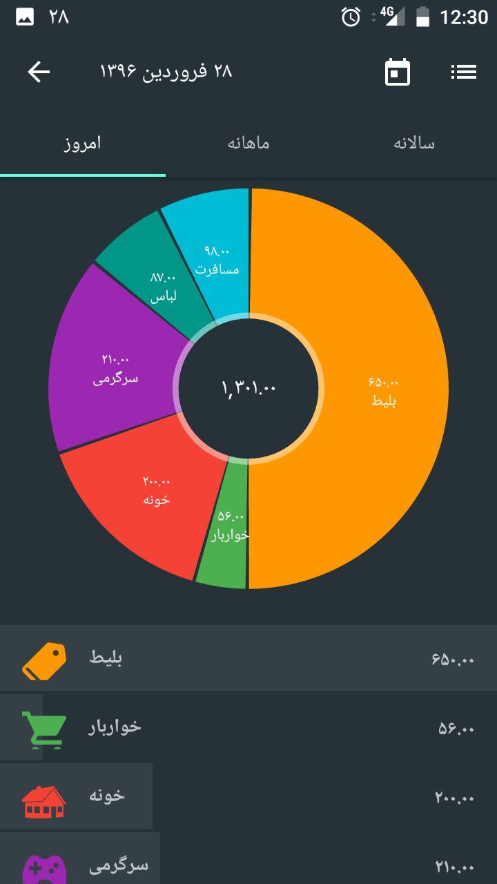 GitHub - soheilnikbin/Bamdad-Persian-Calendar-: Open source life