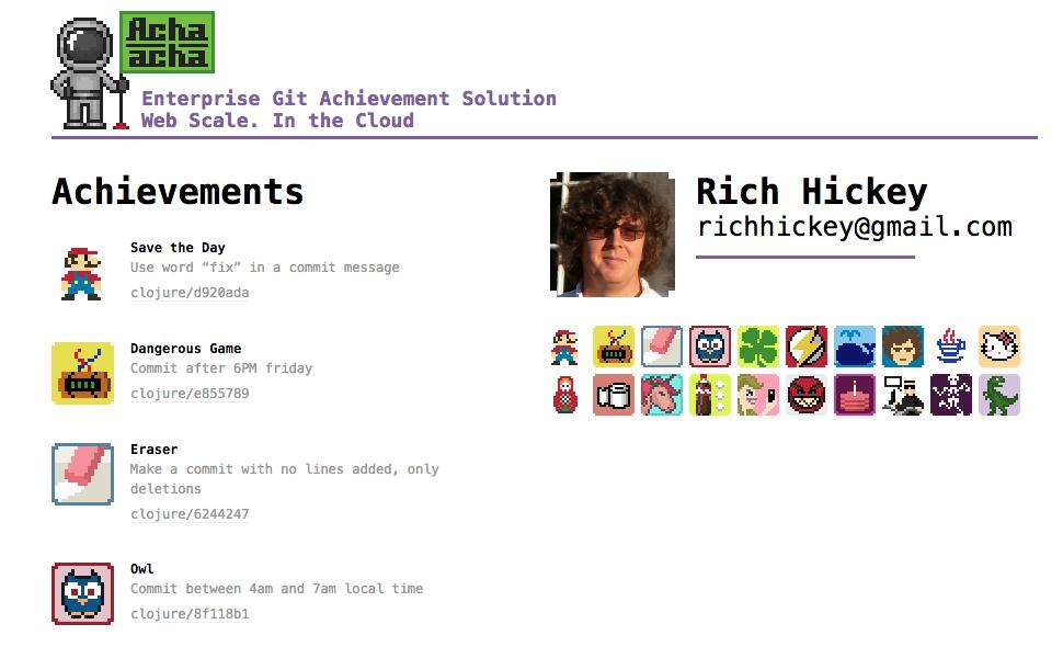 Rick Hickey achievements
