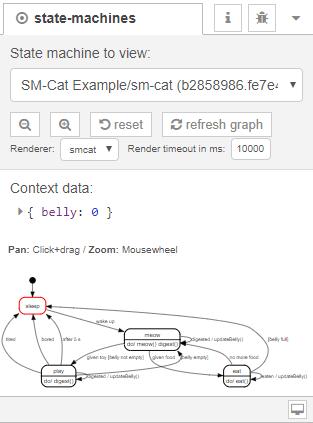 Visualization of example machine
