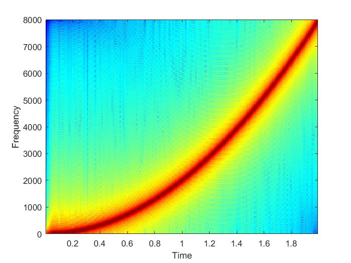 0_8000hz_quadratic