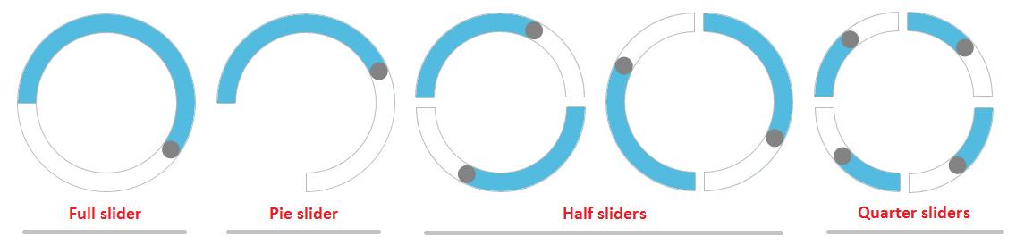 roundSlider - full slider, pie slider, half slider and quarter slider types