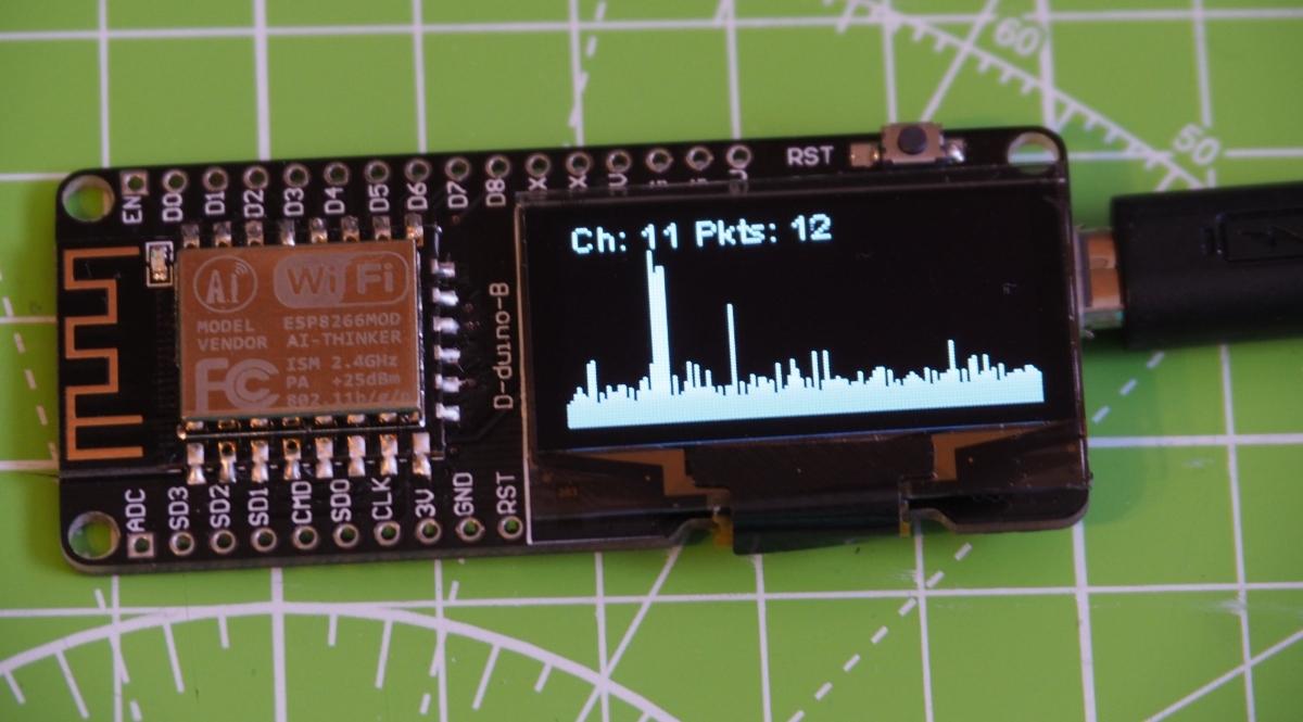 PacketMonitor running on D-Duino board