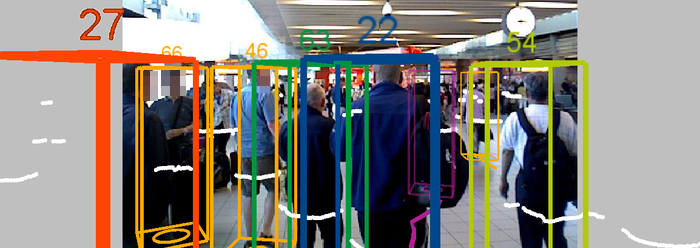 Tracked persons projected into the front RGB-D camera