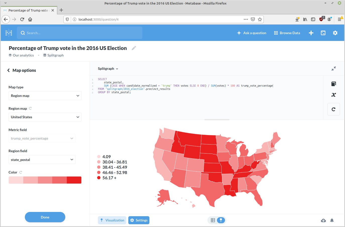 2016 US Election query example