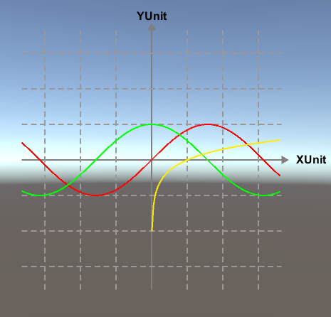 FunctionalGraph