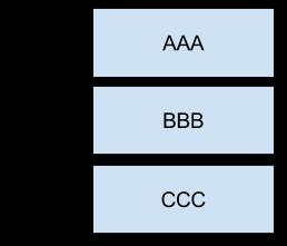 basic split