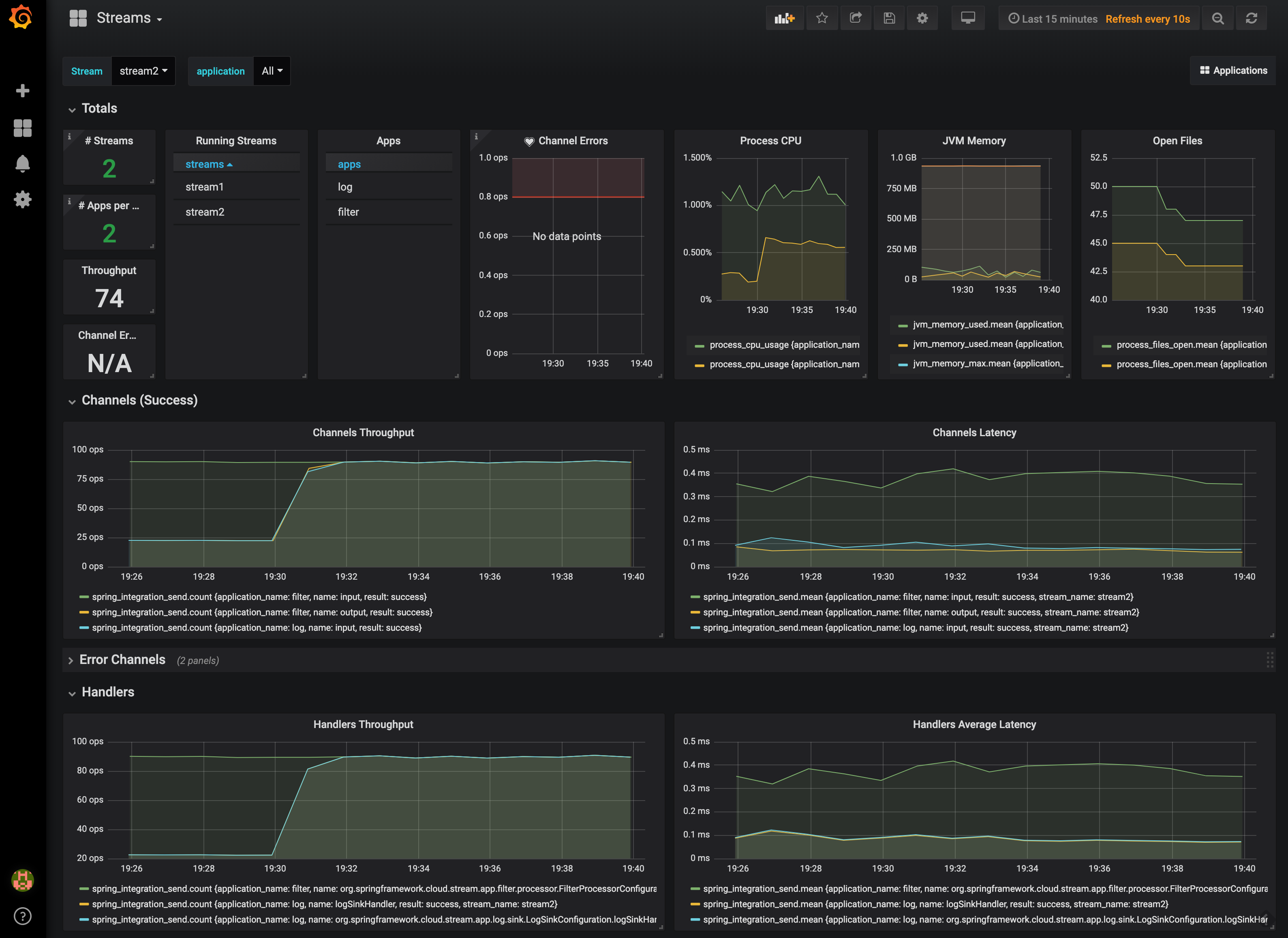 Grafana InfluxDB Dashboard