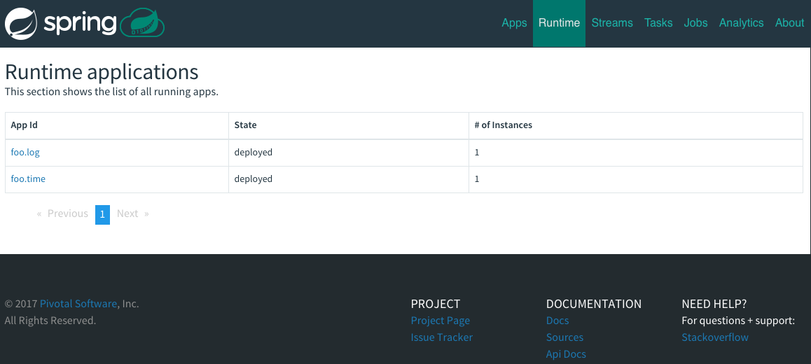 List of running applications