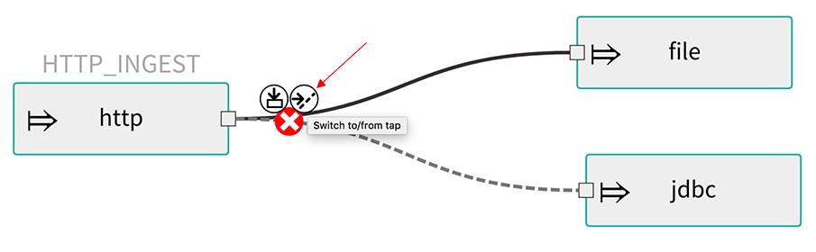 Switch tap stream to primary stream
