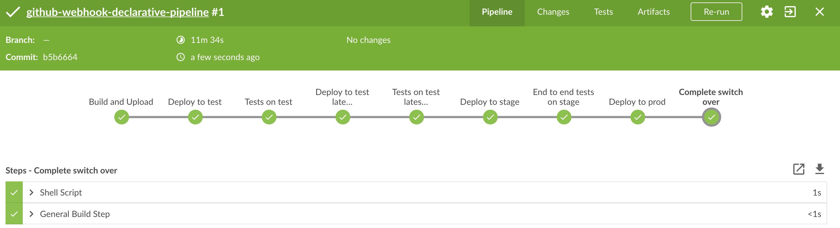 GitHub spring cloud spring cloud pipelines Codebase containing