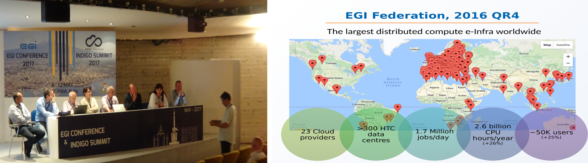 Panel discussion and a slide from EGI Federation talk.