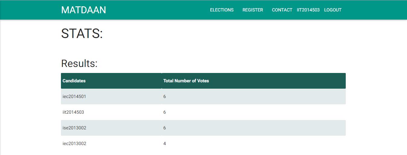 Online-Voting-System/README md at master · srajat/Online