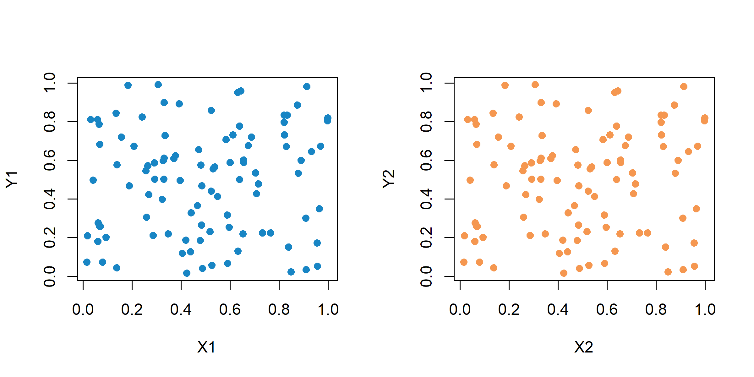 Sharing axes with common legend in R – The Cake is a Lie