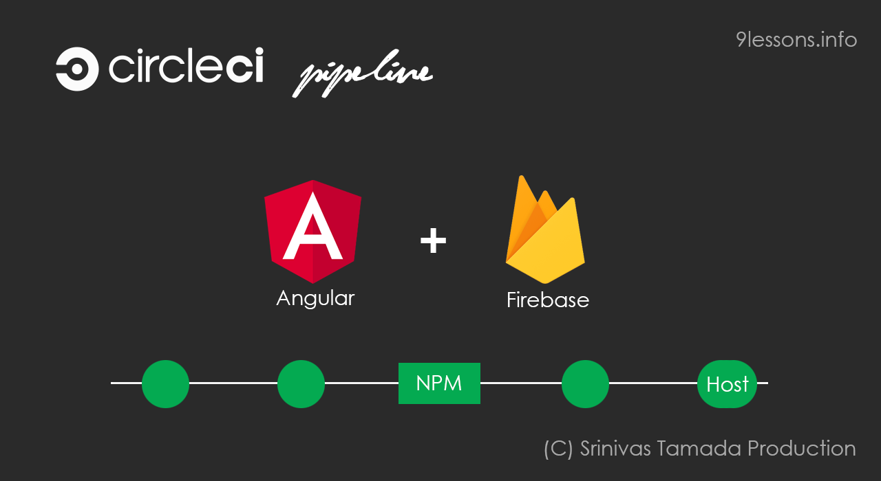 Angular Continuous Deployment to Firebase Hosting using CircleCI