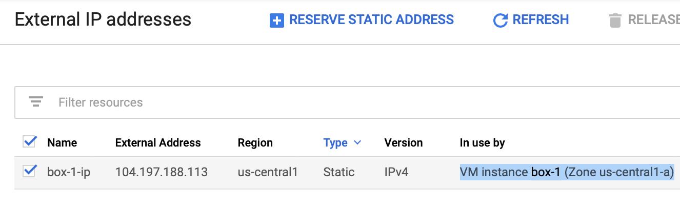 Google Cloud IP Address