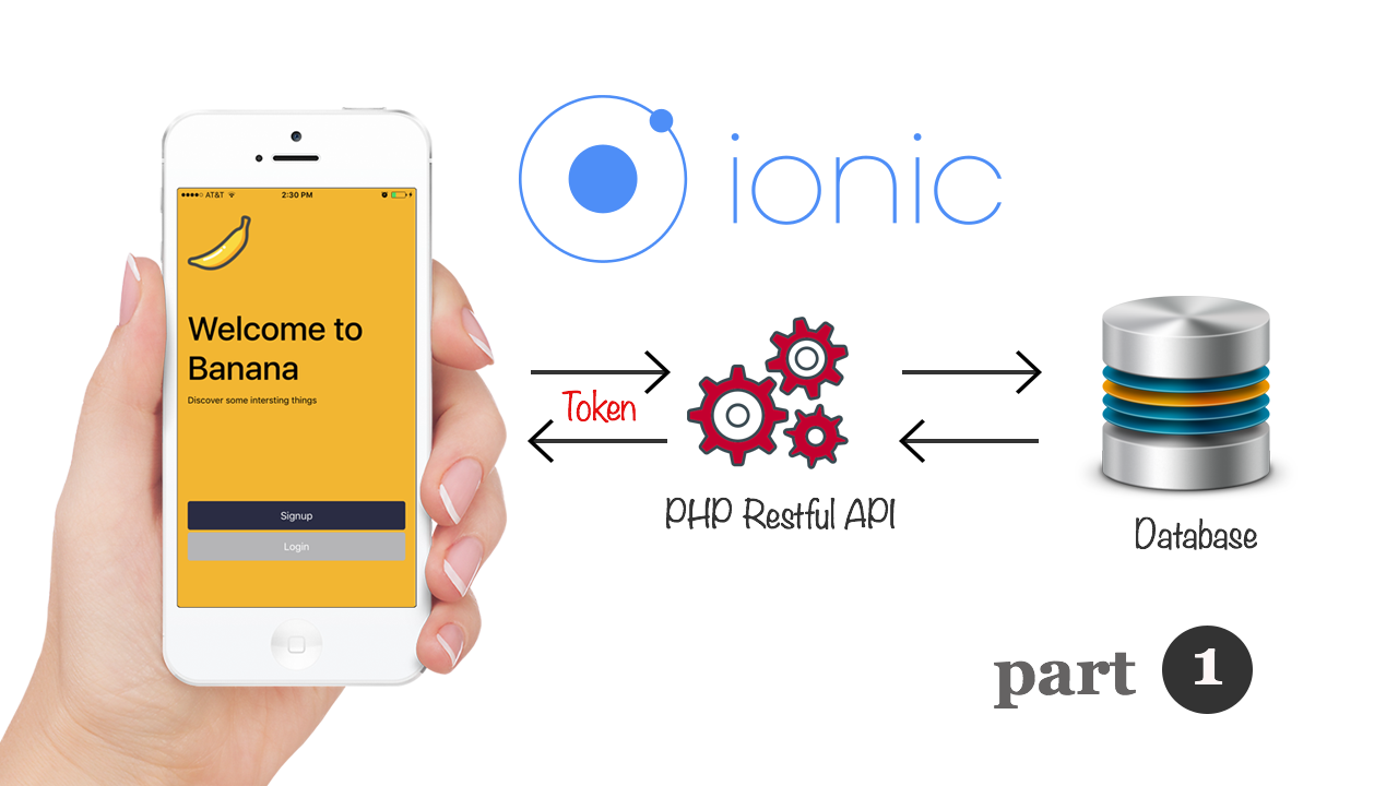 Ionic 3 and Angular 4:Login and Signup with PHP Restful API.