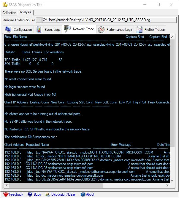 SSAS Diagnostics Tool - Network Analysis