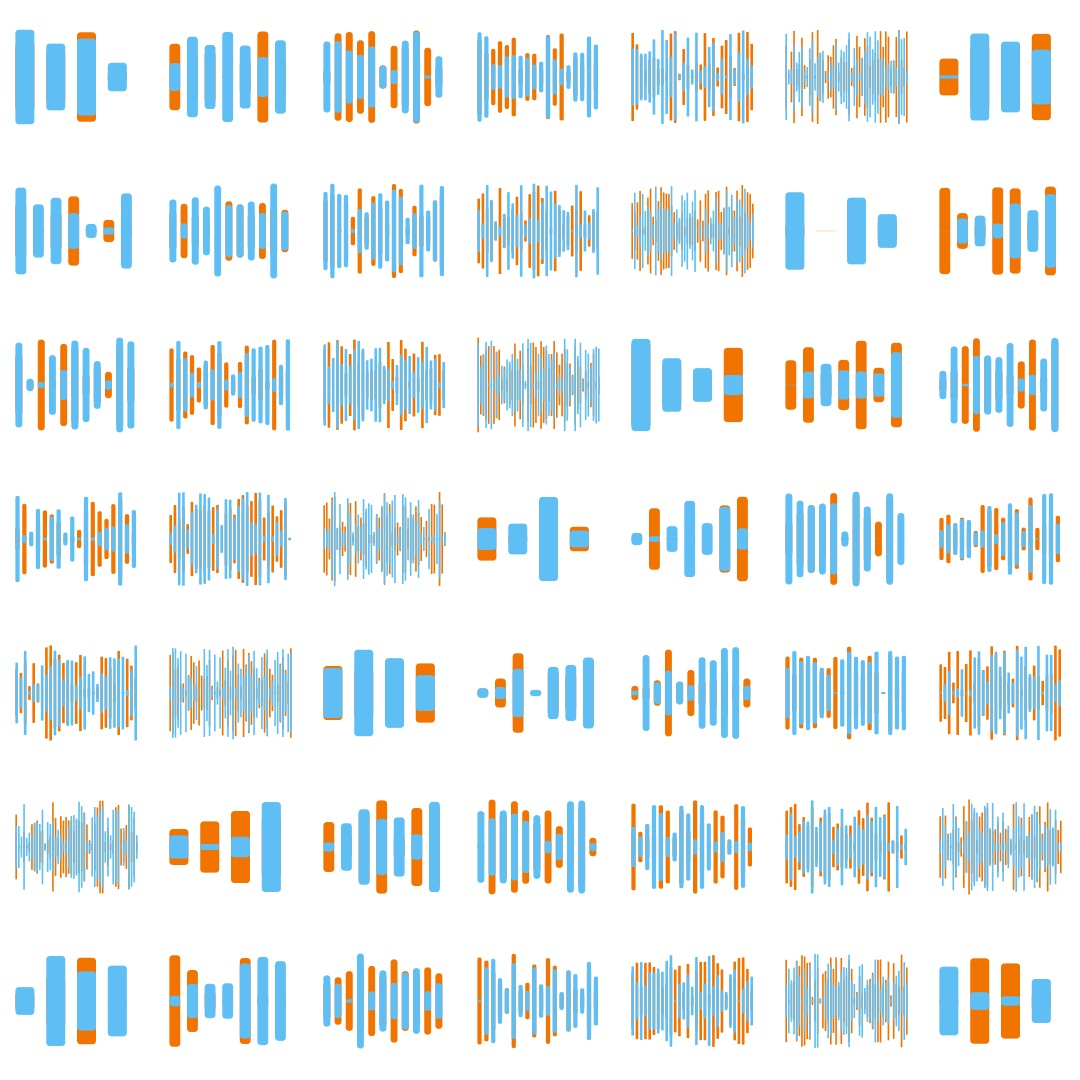 Screen output from Bar Chart Small Multiples Test