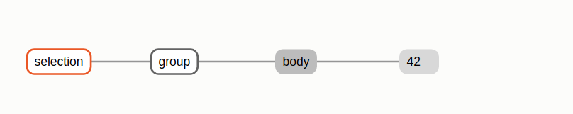 body with data 42 in D3 way