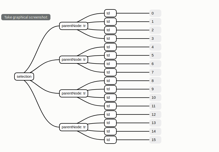 tr nested selection