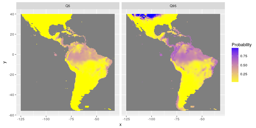 Distribution of minimum (quantile 5%) and maximum (quantile 95%) of probabilities of presence with SDMSelect library on Rstat
