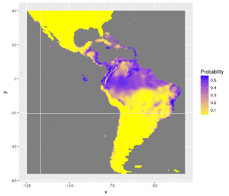 Distribution of probability of presence with SDMSelect library on Rstat