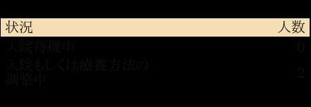 covOsaka20_2