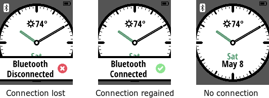 Bluetooth indicator and message popups
