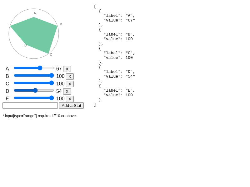 SVG Graph Screenshot