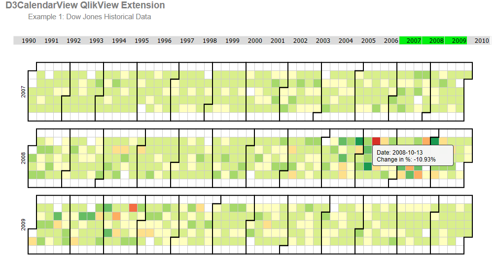 calendar heatmap extension d3calendarview qlik community