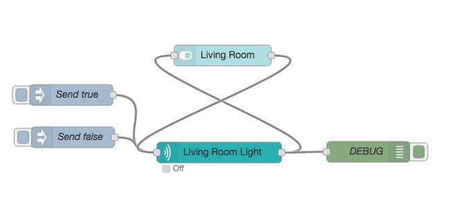 node-red-contrib-sonoff-tasmota - npm