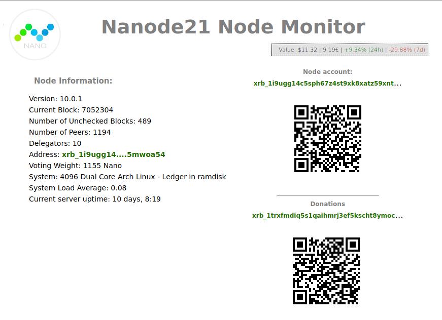 Nanode21img