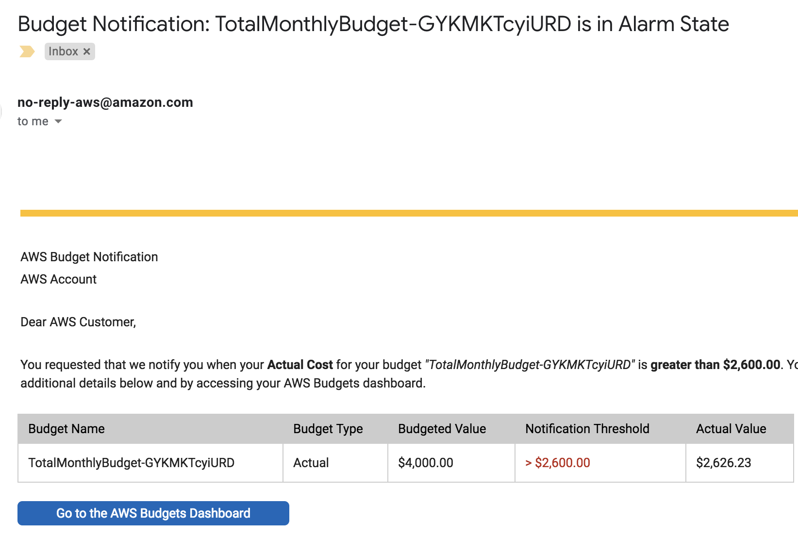 budget-dashboardemail