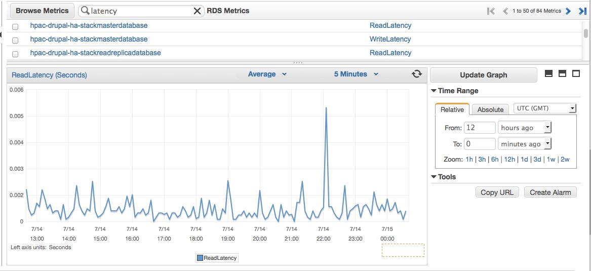 AWS-LoggingAndMonitoring/HPAC-AWS-Nagios-Alarm-Install md at