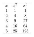 Example Plot 3