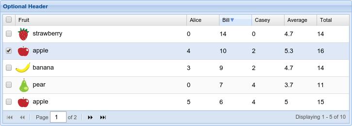 Github stevenrskelton sortable table polymer web for Html table sortable attribute