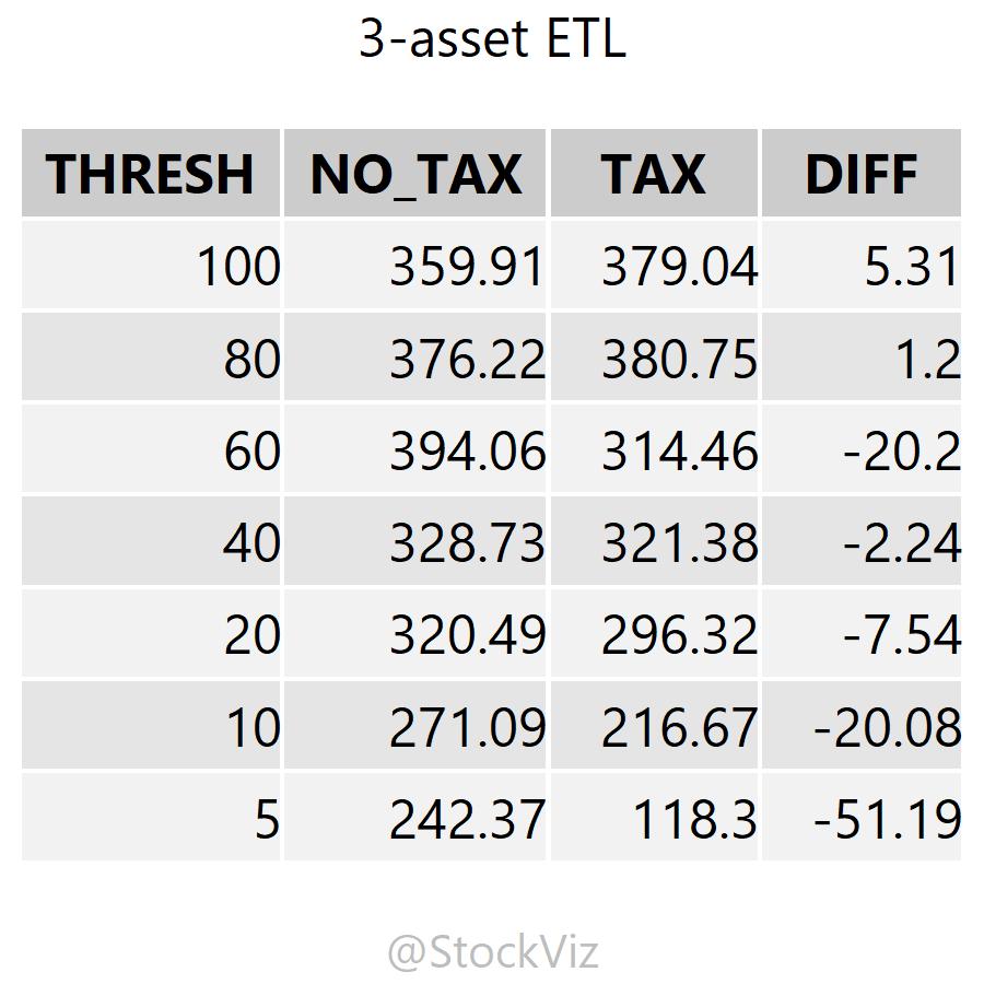 min-var 3-asset portfolio (NIFTY MIDCAP, 0-5yr bond, NASDAQ-100) returns