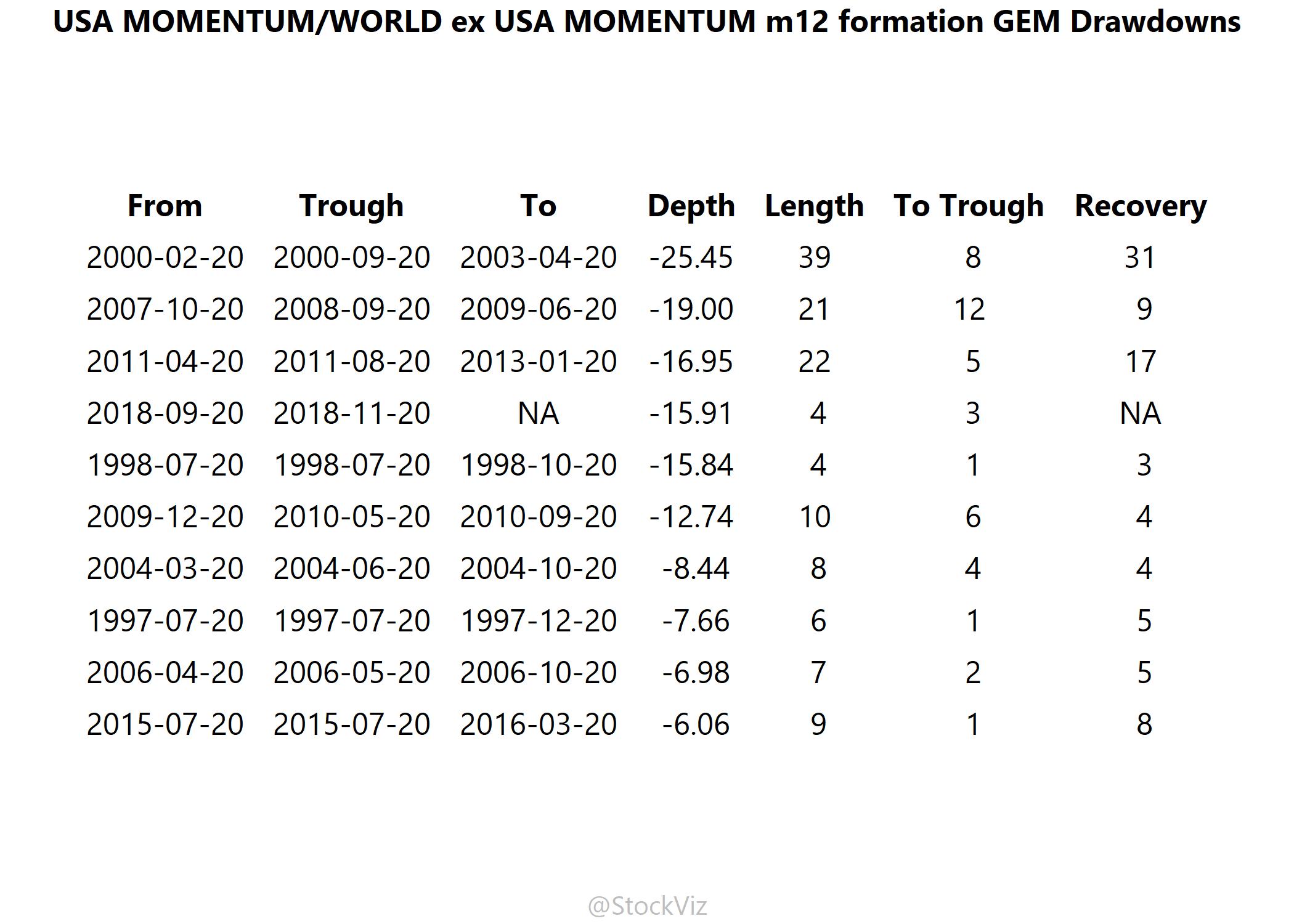 GEM.m12.dd